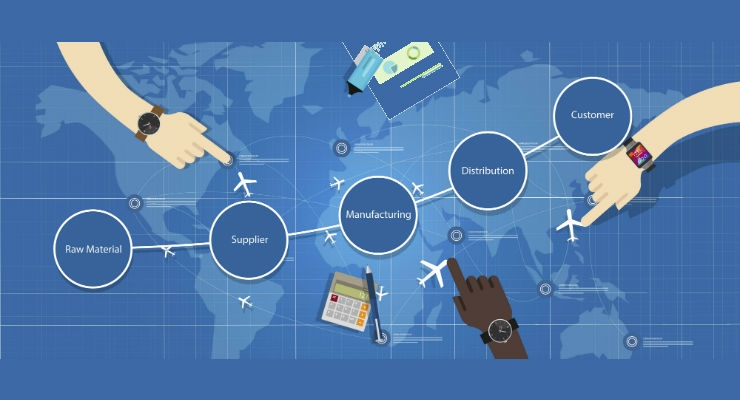 Why need to outsource products to manufacturers?