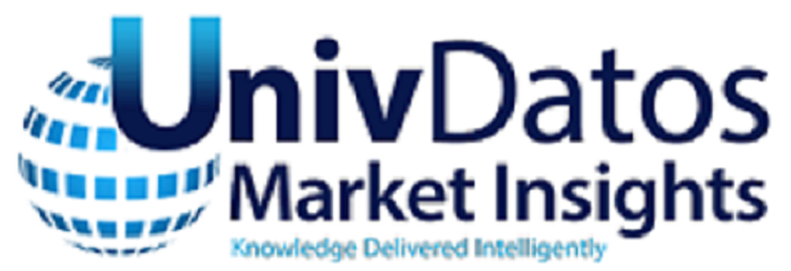 Portable Power Station Market Size, Opportunities, Top Key Players and Analysis by Forecast to 2027