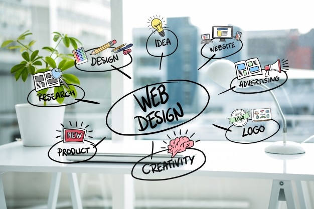 Things to Remember When You Choose Web Design Company